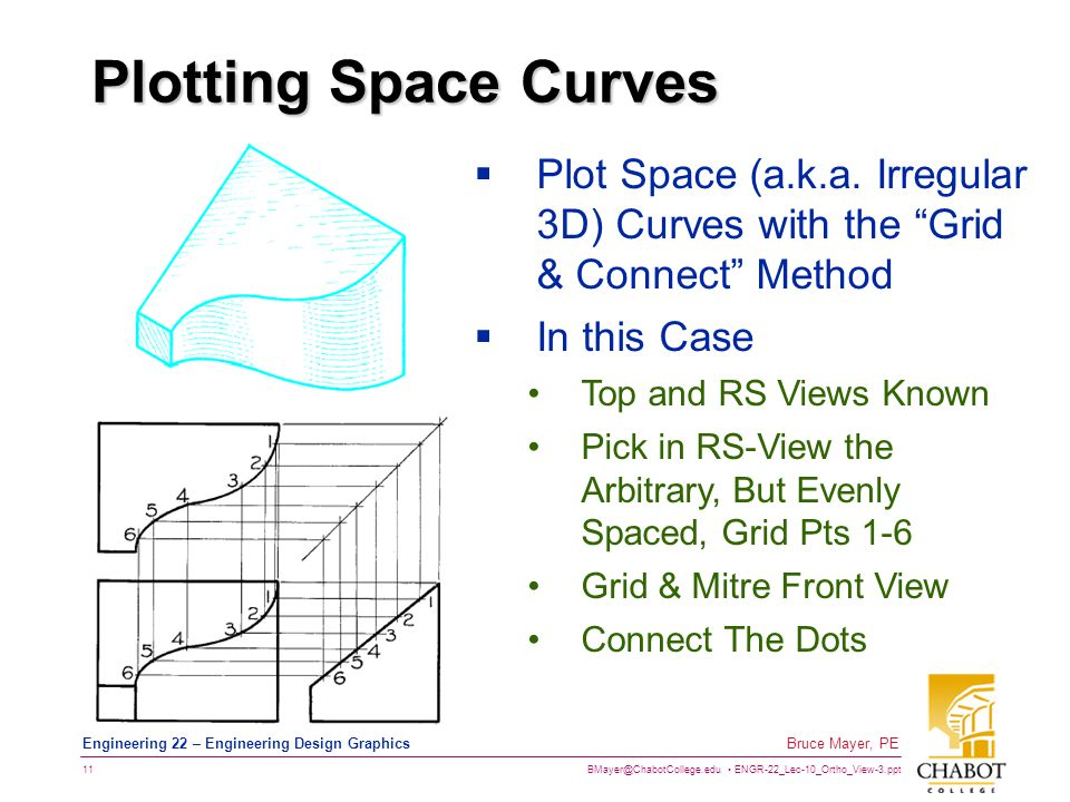 BMayer@ChabotCollege.edu ENGR-22_Lec-10_Ortho_View-3.ppt 11 Bruce Mayer, PE Engineering 22 – Engineering Design Graphics Plotting Space Curves  Plot Space (a.k.a.