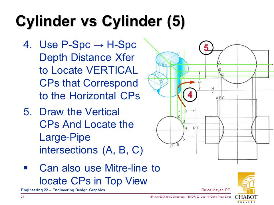 BMayer@ChabotCollege.edu ENGR-22_Lec-10_Ortho_View-3.ppt 24 Bruce Mayer, PE Engineering 22 – Engineering Design Graphics Cylinder vs Cylinder (5) 4.Use P-Spc → H-Spc Depth Distance Xfer to Locate VERTICAL CPs that Correspond to the Horizontal CPs 5.Draw the Vertical CPs And Locate the Large-Pipe intersections (A, B, C) 4 5  Can also use Mitre-line to locate CPs in Top View