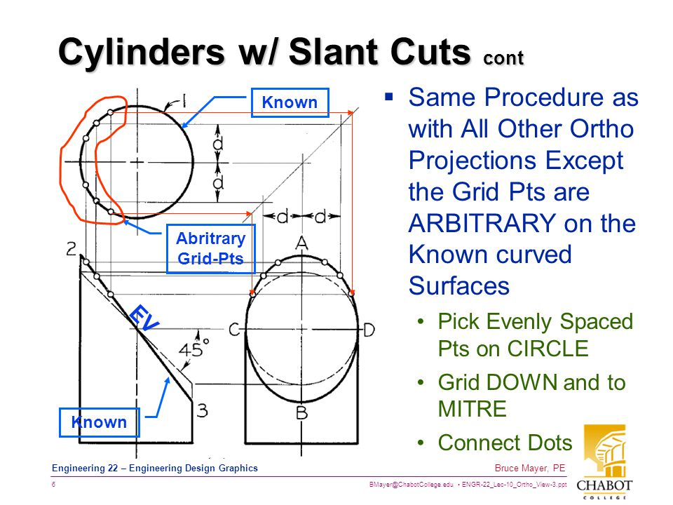 BMayer@ChabotCollege.edu ENGR-22_Lec-10_Ortho_View-3.ppt 6 Bruce Mayer, PE Engineering 22 – Engineering Design Graphics Cylinders w/ Slant Cuts cont  Same Procedure as with All Other Ortho Projections Except the Grid Pts are ARBITRARY on the Known curved Surfaces Pick Evenly Spaced Pts on CIRCLE Grid DOWN and to MITRE Connect Dots Known Abritrary Grid-Pts EV