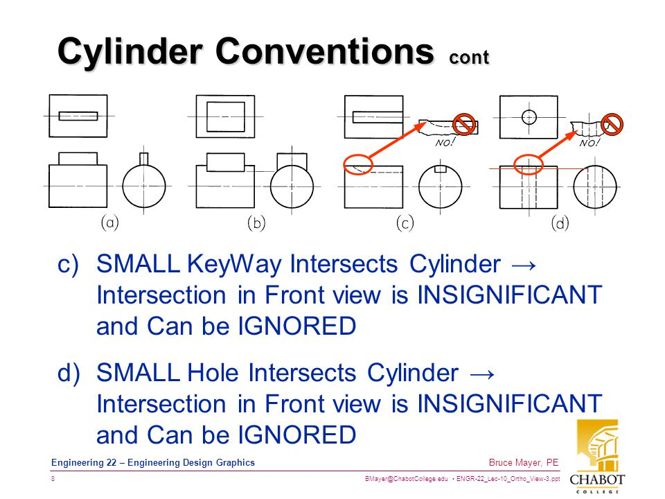 BMayer@ChabotCollege.edu ENGR-22_Lec-10_Ortho_View-3.ppt 8 Bruce Mayer, PE Engineering 22 – Engineering Design Graphics Cylinder Conventions cont c)SMALL KeyWay Intersects Cylinder → Intersection in Front view is INSIGNIFICANT and Can be IGNORED d)SMALL Hole Intersects Cylinder → Intersection in Front view is INSIGNIFICANT and Can be IGNORED