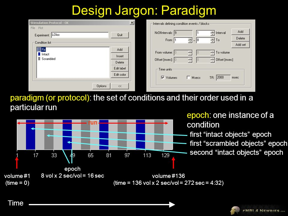 Design Jargon: Paradigm paradigm (or protocol): the set of conditions and their order used in a particular run Time volume #1 (time = 0) volume #136 (time = 136 vol x 2 sec/vol = 272 sec = 4:32) run first intact objects epoch second intact objects epoch epoch: one instance of a condition epoch 8 vol x 2 sec/vol = 16 sec first scrambled objects epoch
