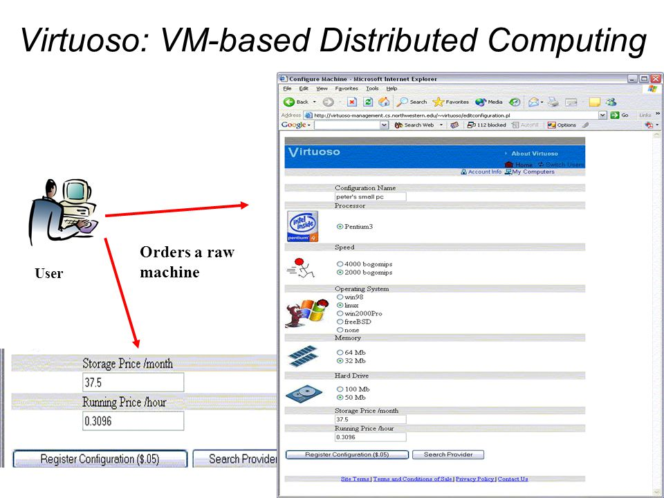 4 Virtuoso: VM-based Distributed Computing User Orders a raw machine