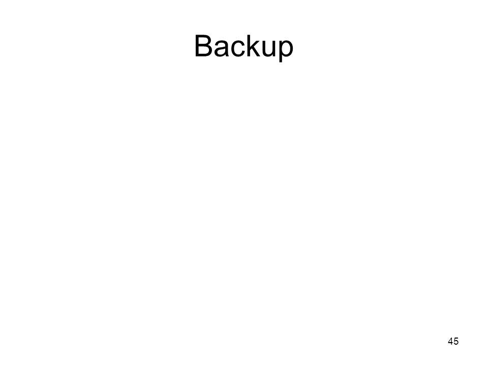 45 Backup