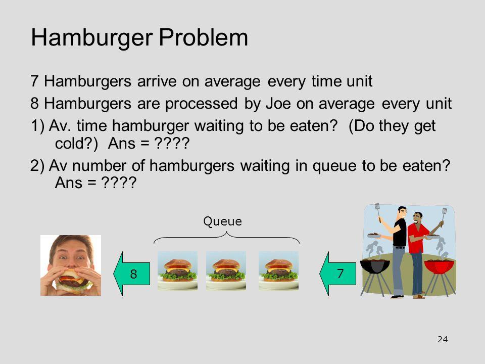 24 Hamburger Problem 7 Hamburgers arrive on average every time unit 8 Hamburgers are processed by Joe on average every unit 1) Av. time hamburger wait