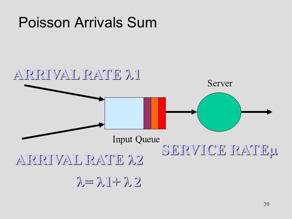 39 Poisson Arrivals Sum ARRIVAL RATE 1 SERVICE RATE  Input Queue Server ARRIVAL RATE 2 = 1+ 2 = 1+ 2