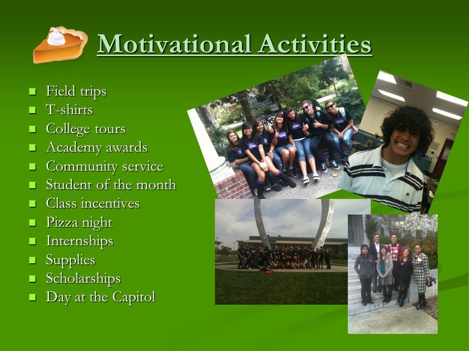 Motivational Activities Field trips Field trips T-shirts T-shirts College tours College tours Academy awards Academy awards Community service Communit