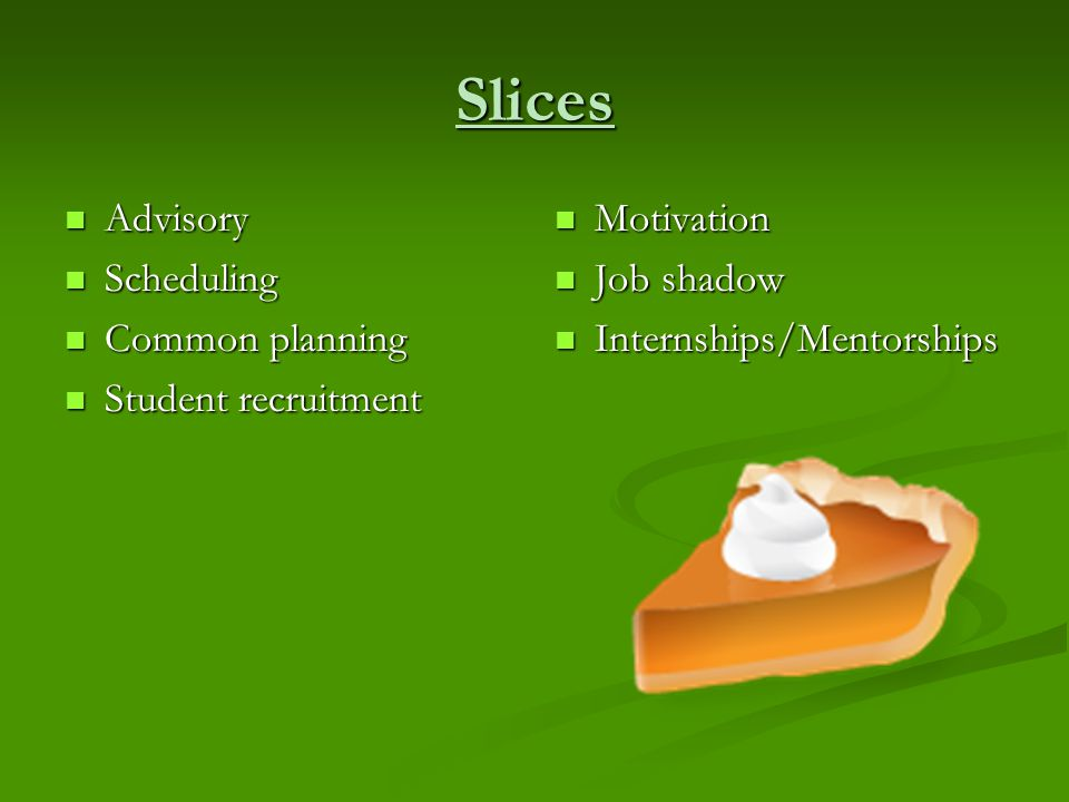 Slices Advisory Advisory Scheduling Scheduling Common planning Common planning Student recruitment Student recruitment Motivation Job shadow Internships/Mentorships