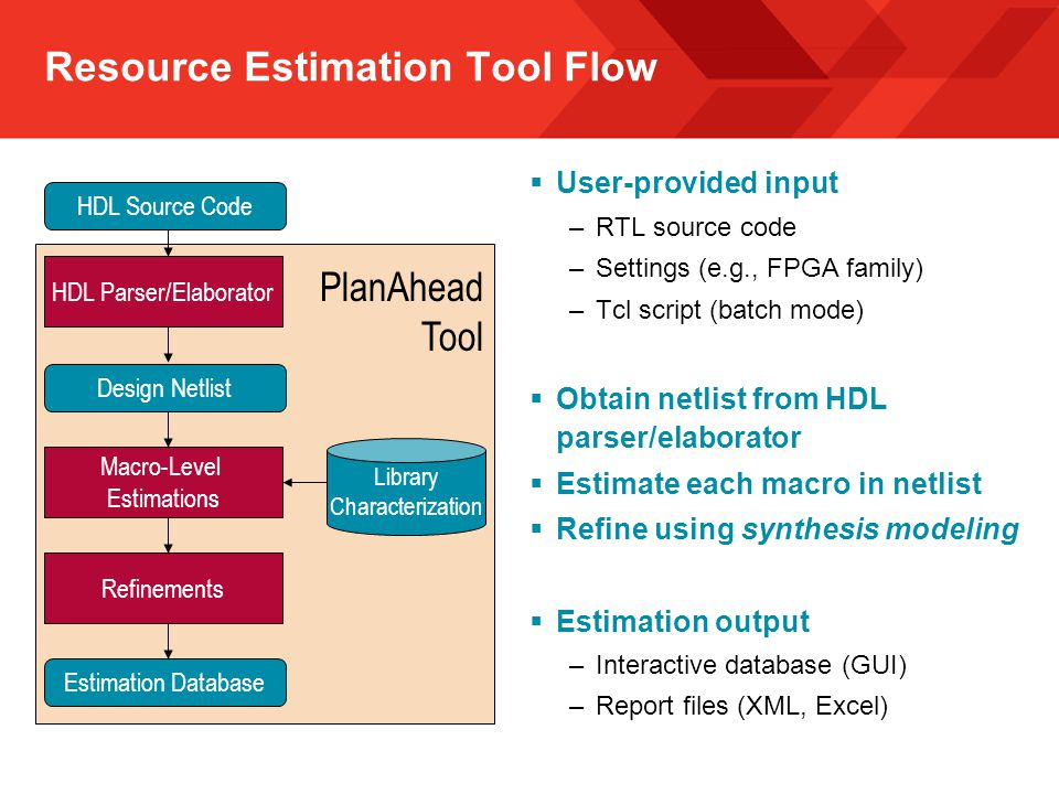 Resource Estimation Tool Flow  User-provided input –RTL source code –Settings (e.g., FPGA family) –Tcl script (batch mode)  Obtain netlist from HDL parser/elaborator  Estimate each macro in netlist  Refine using synthesis modeling  Estimation output –Interactive database (GUI) –Report files (XML, Excel) HDL Source Code Library Characterization HDL Parser/Elaborator Design Netlist Macro-Level Estimations Refinements Estimation Database PlanAhead Tool