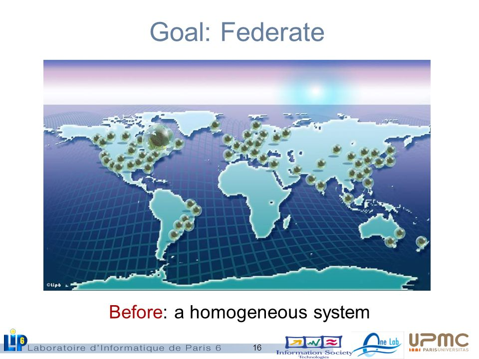 16 Goal: Federate Before: a homogeneous system
