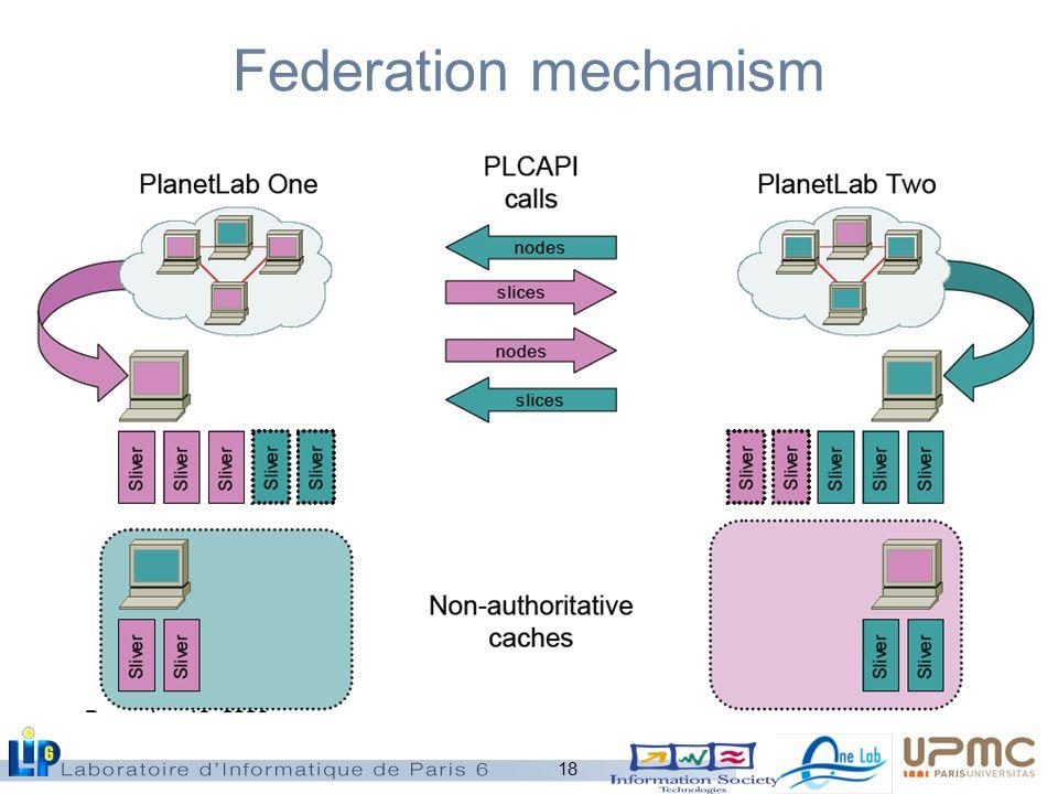 18 Federation mechanism