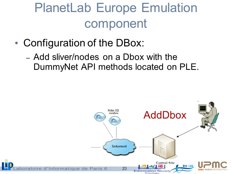 23 PlanetLab Europe Emulation component Configuration of the DBox: – Add sliver/nodes on a Dbox with the DummyNet API methods located on PLE.
