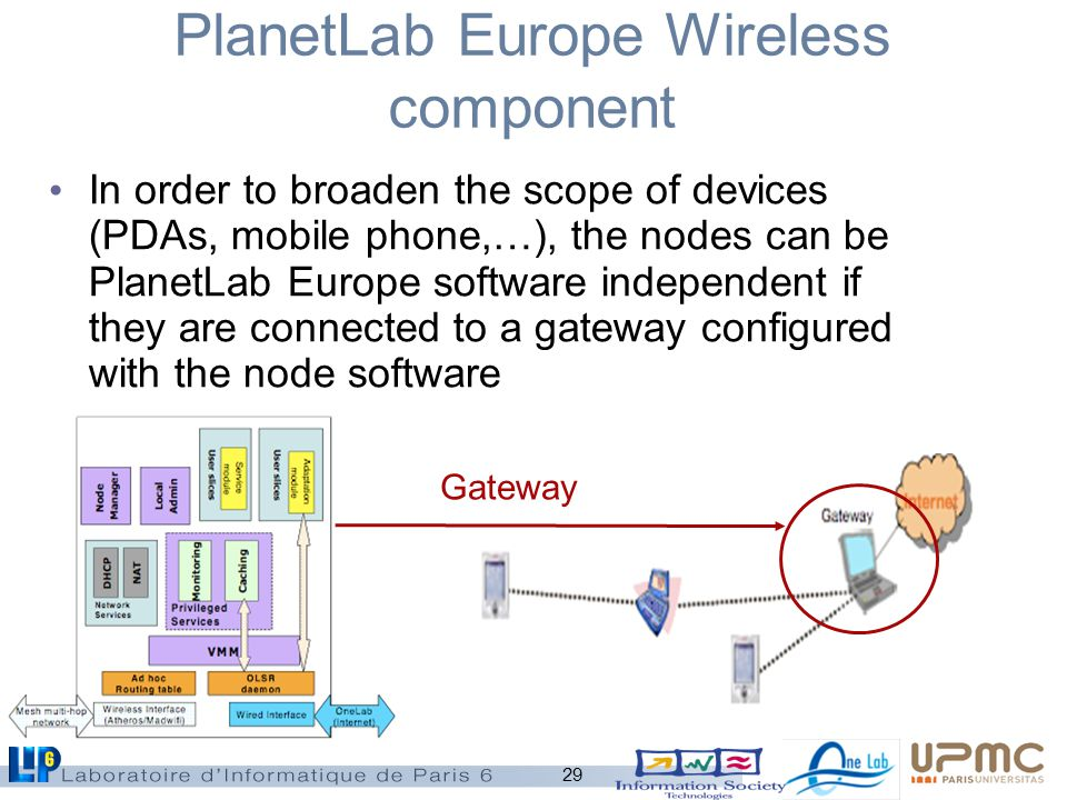 29 PlanetLab Europe Wireless component In order to broaden the scope of devices (PDAs, mobile phone,…), the nodes can be PlanetLab Europe software independent if they are connected to a gateway configured with the node software Gateway