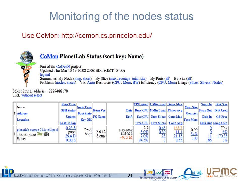 34 Monitoring of the nodes status Use CoMon: http://comon.cs.princeton.edu/