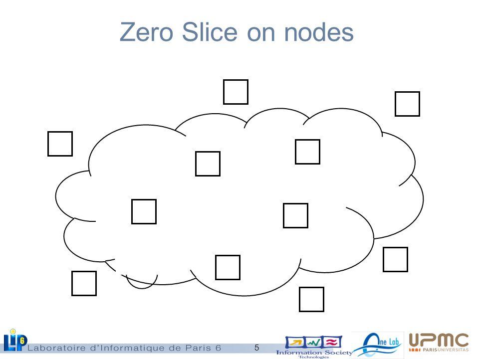 5 Zero Slice on nodes