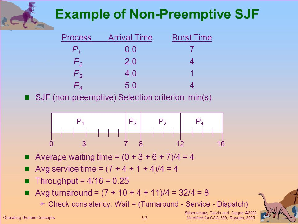 Silberschatz, Galvin and Gagne  2002 Modified for CSCI 399, Royden, 2005 6.4 Operating System Concepts Example of Preemptive SJF (SRTF-- Shortest remaining time first) ProcessArrival TimeBurst Time P 1 0.07 P 2 2.04 P 3 4.01 P 4 5.04 SJF (preemptive) Selection criterion: min(s - e) Average waiting time = (9 + 1 + 0 + 2)/4 = 3 What statistics are different from non-preemptive SJF.
