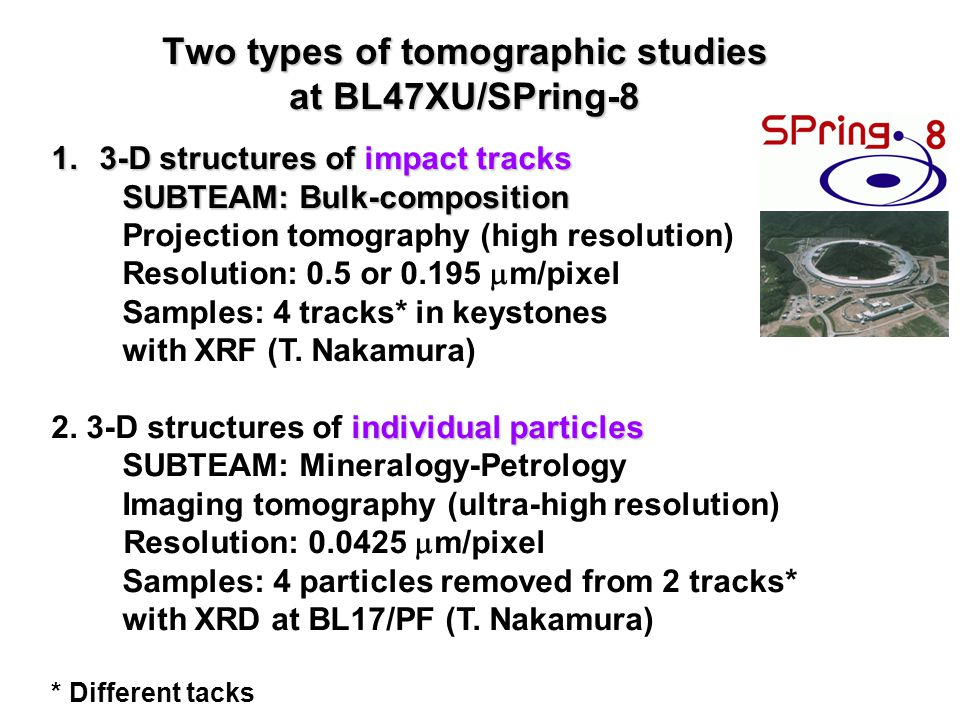3D structures of impact tracks Projection tomography Projection tomography (0.5 or 0.195  m/pixel) Samples: 4 tracks (C2126,2,68,0; 32,0; 67,0; 47,0) Photon energy: 10 keV No.