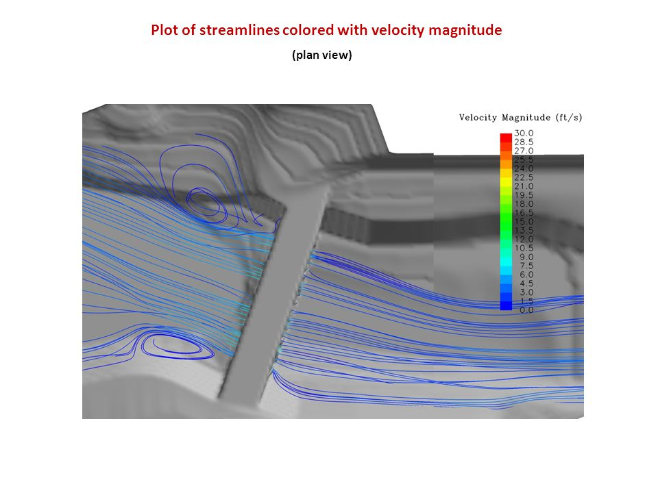 Plot of streamlines colored with velocity magnitude (plan view)