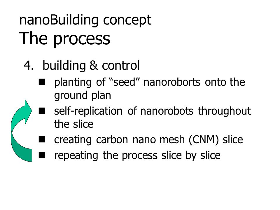 "nanoBuilding concept The process 4.building & control planting of ""seed"" nanoroborts onto the ground plan self-replication of nanorobots throughout th"