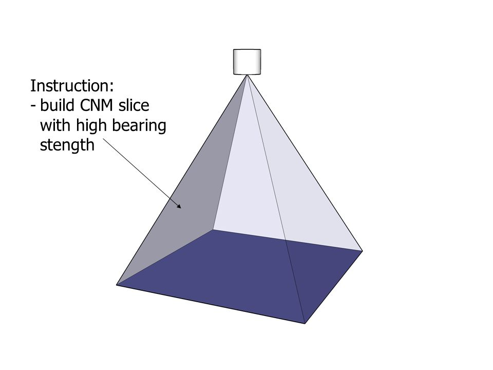 Instruction: -build CNM slice with high bearing stength