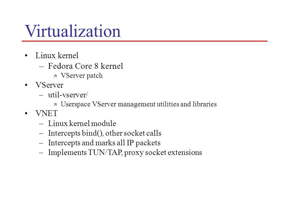 Virtualization Linux kernel –Fedora Core 8 kernel ä VServer patch VServer –util-vserver/ ä Userspace VServer management utilities and libraries VNET –