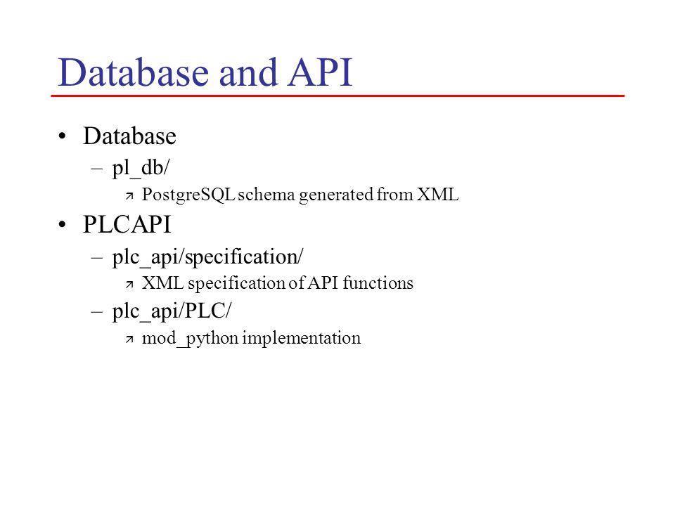Database and API Database –pl_db/ ä PostgreSQL schema generated from XML PLCAPI –plc_api/specification/ ä XML specification of API functions –plc_api/PLC/ ä mod_python implementation
