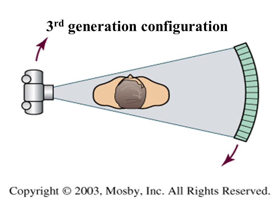 3 rd generation configuration