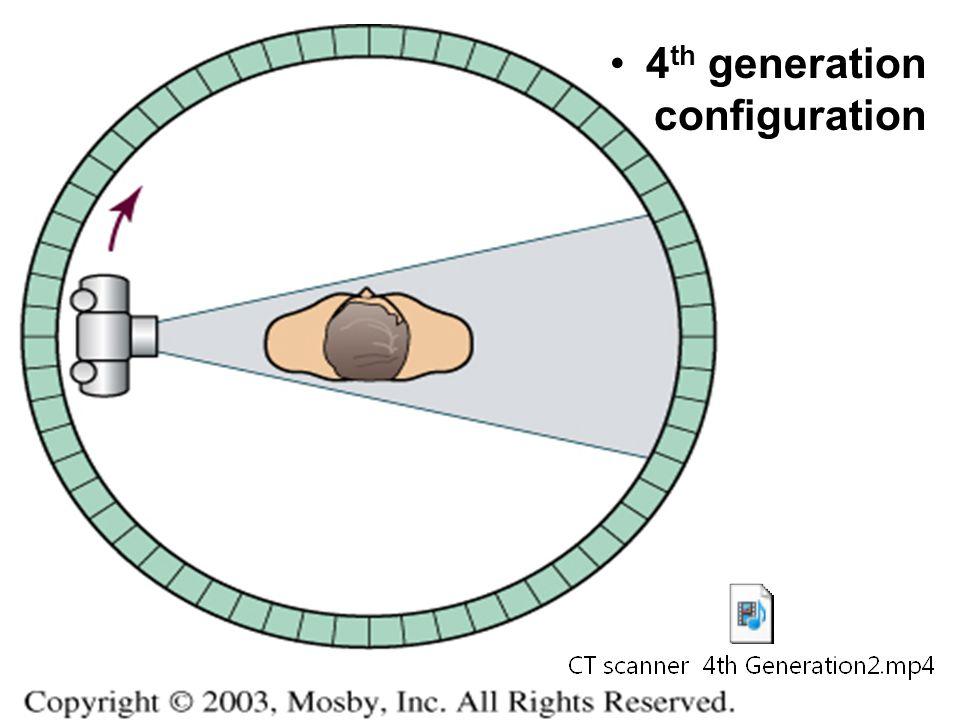4 th generation configuration