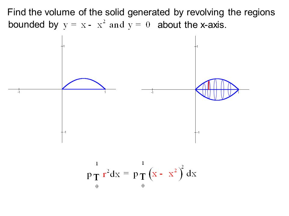 Find the volume of the solid generated by revolving the regions about the x-axis. bounded by