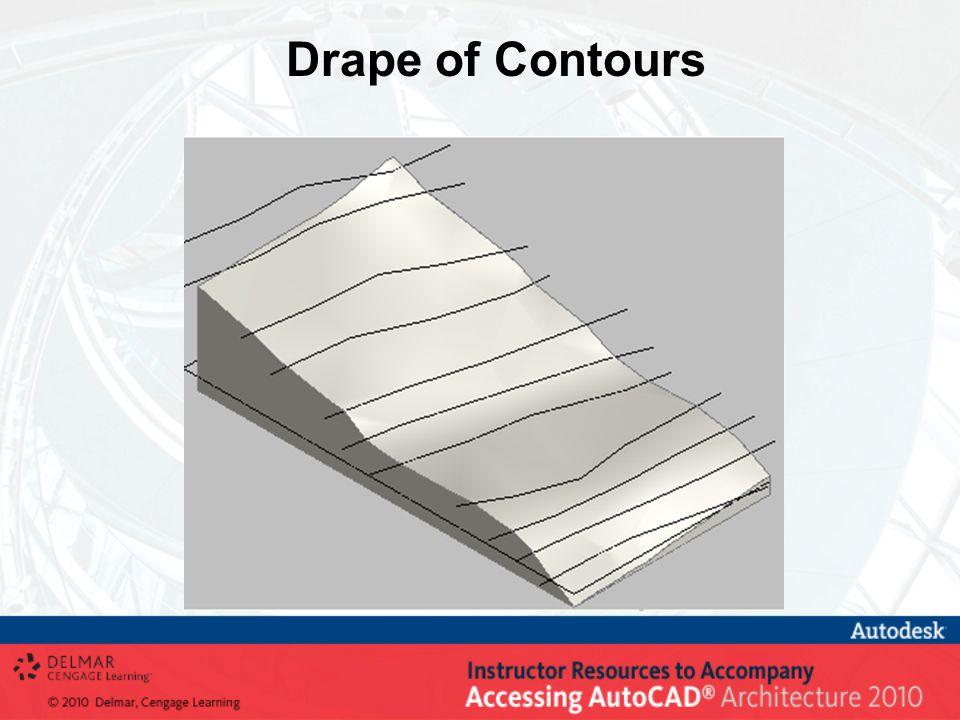 Drape of Contours