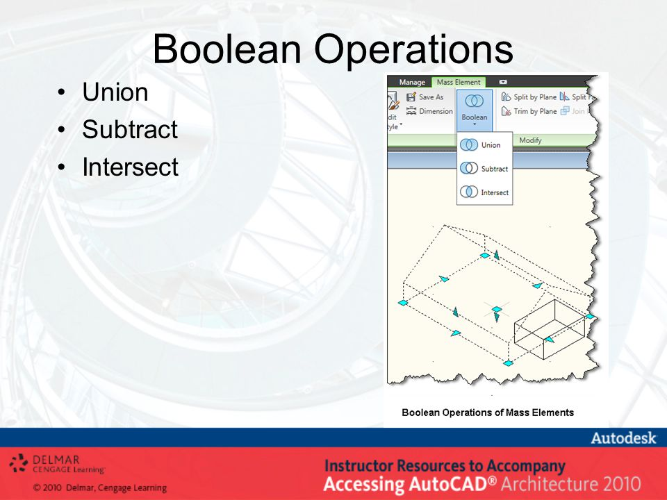 Boolean Operations Union Subtract Intersect