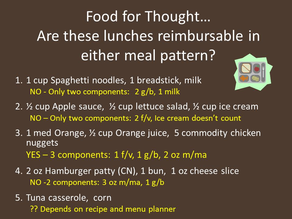Food for Thought… Are these lunches reimbursable in either meal pattern? 1.1 cup Spaghetti noodles, 1 breadstick, milk NO - Only two components: 2 g/b