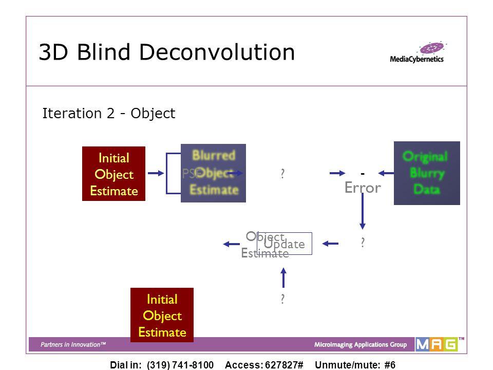 Dial in: (319) 741-8100 Access: 627827# Unmute/mute: #6 Initial Object Estimate Initial Object Estimate 3D Blind Deconvolution PSF Original Blurry Data - Update Error Object Estimate Initial Object Estimate .