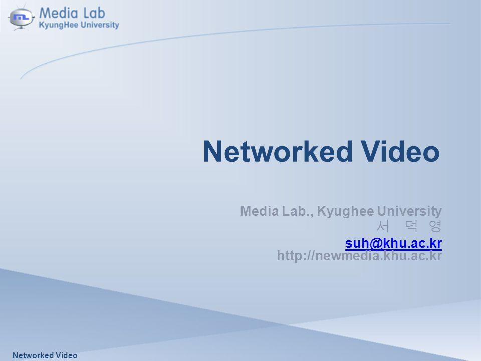Networked Video Media Lab., Kyughee University 서 덕 영 suh@khu.ac.kr suh@khu.ac.kr http://newmedia.khu.ac.kr