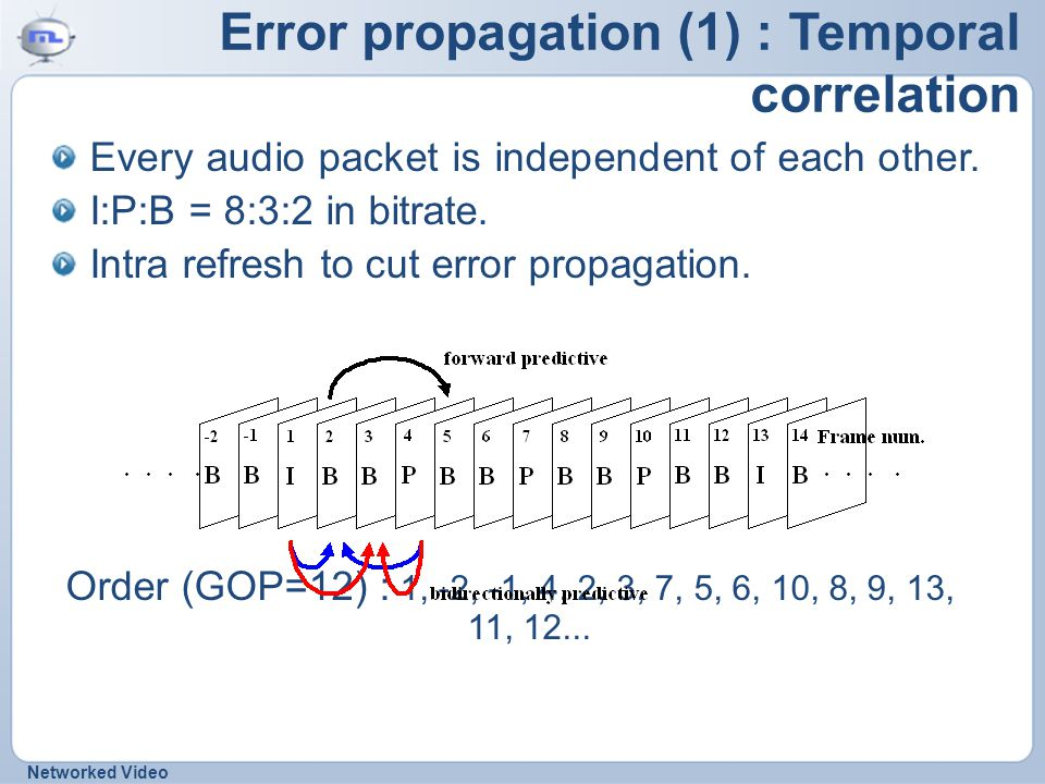 Networked Video Error propagation (1) : Temporal correlation Every audio packet is independent of each other.