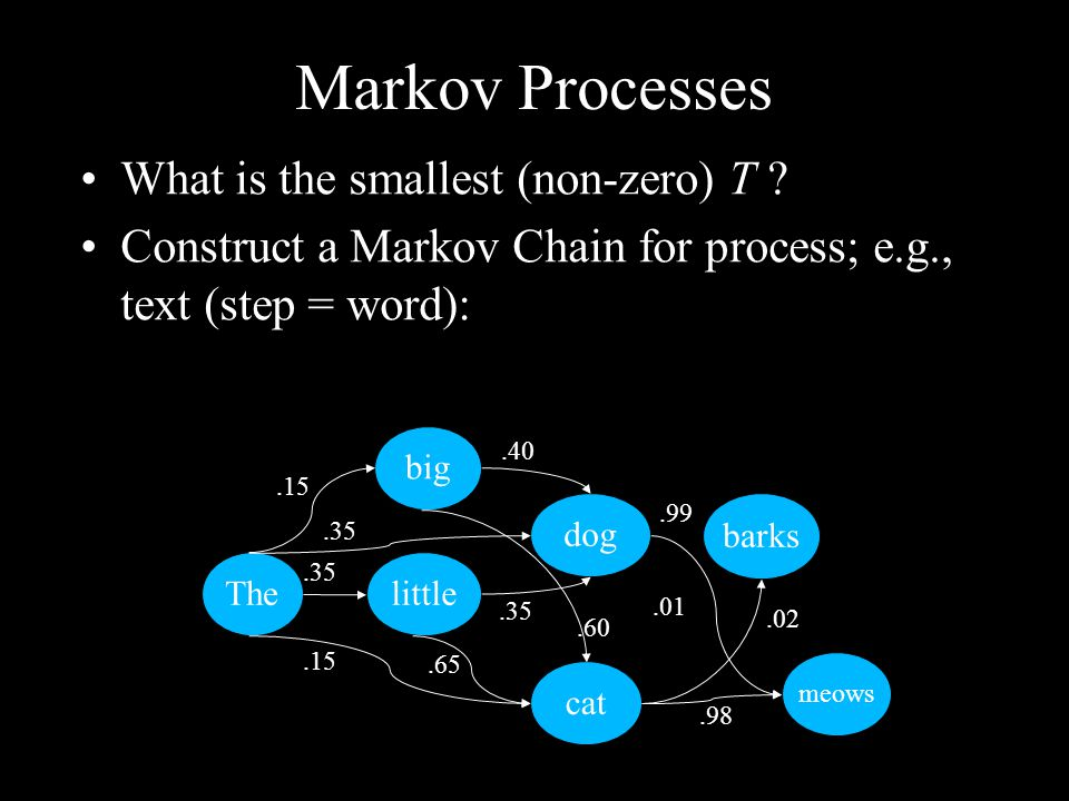 Markov Processes What is the smallest (non-zero) T .