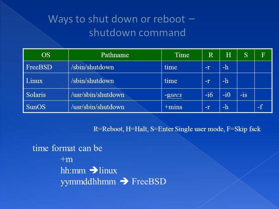 OSPathnameTimeRHSF FreeBSD/sbin/shutdowntime-r-h Linux/sbin/shutdowntime-r-h Solaris/usr/sbin/shutdown-gsecs-i6-i0-is SunOS/usr/sbin/shutdown+mins-r-h-f time format can be +m hh:mm  linux yymmddhhmm  FreeBSD R=Reboot, H=Halt, S=Enter Single user mode, F=Skip fsck