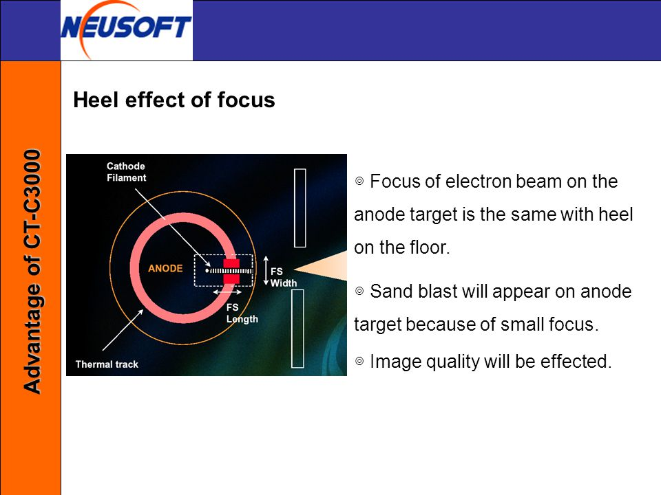 ◎ Focus of electron beam on the anode target is the same with heel on the floor. ◎ Sand blast will appear on anode target because of small focus. ◎ Im