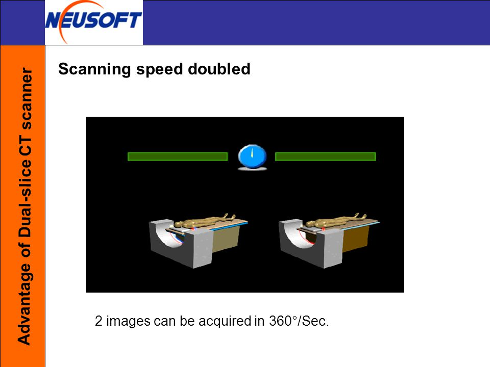 2 images can be acquired in 360°/Sec. Advantage of Dual-slice CT scanner Scanning speed doubled