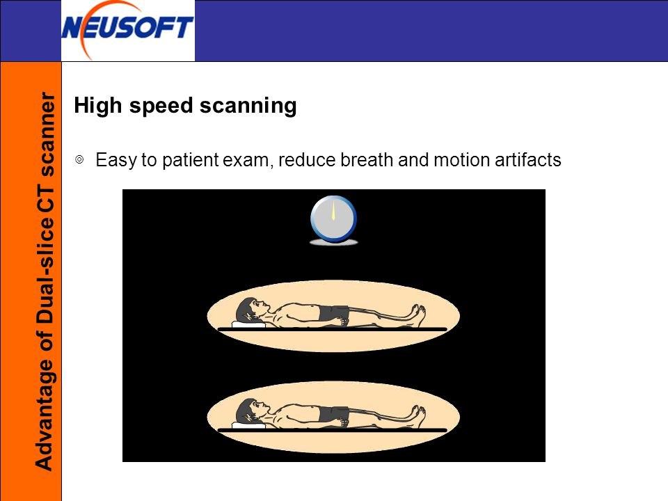 High speed scanning ◎ Easy to patient exam, reduce breath and motion artifacts Advantage of Dual-slice CT scanner