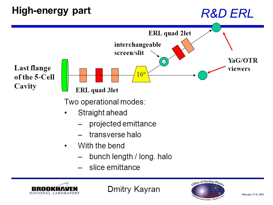 February 17-18, 2010 R&D ERL Dmitry Kayran High-energy part Two operational modes: Straight ahead –projected emittance –transverse halo With the bend –bunch length / long.