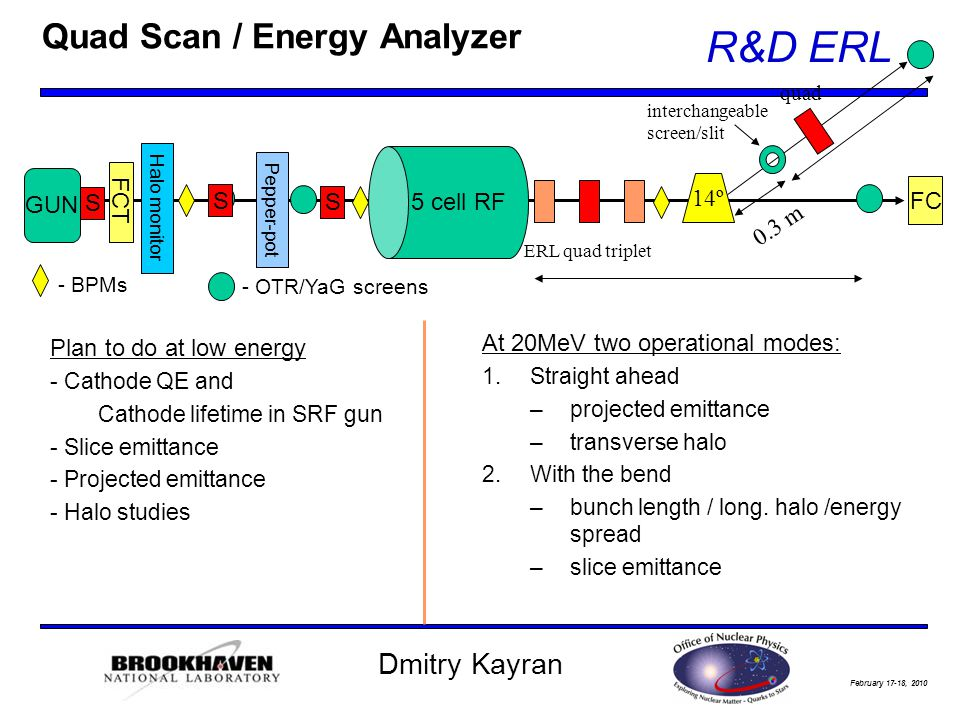 February 17-18, 2010 R&D ERL Dmitry Kayran Quad Scan / Energy Analyzer At 20MeV two operational modes: 1.Straight ahead –projected emittance –transverse halo 2.With the bend –bunch length / long.