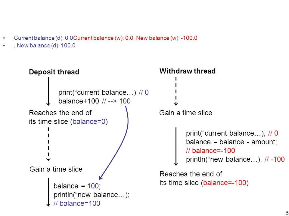 5 Current balance (d): 0.0Current balance (w): 0.0, New balance (w): -100.0, New balance (d): 100.0 Deposit thread Withdraw thread print( current balance…) // 0 balance+100 // --> 100 Reaches the end of its time slice (balance=0) Gain a time slice print( current balance…); // 0 balance = balance - amount; // balance=-100 println( new balance…); // -100 Reaches the end of its time slice (balance=-100) Gain a time slice balance = 100; println( new balance…); // balance=100