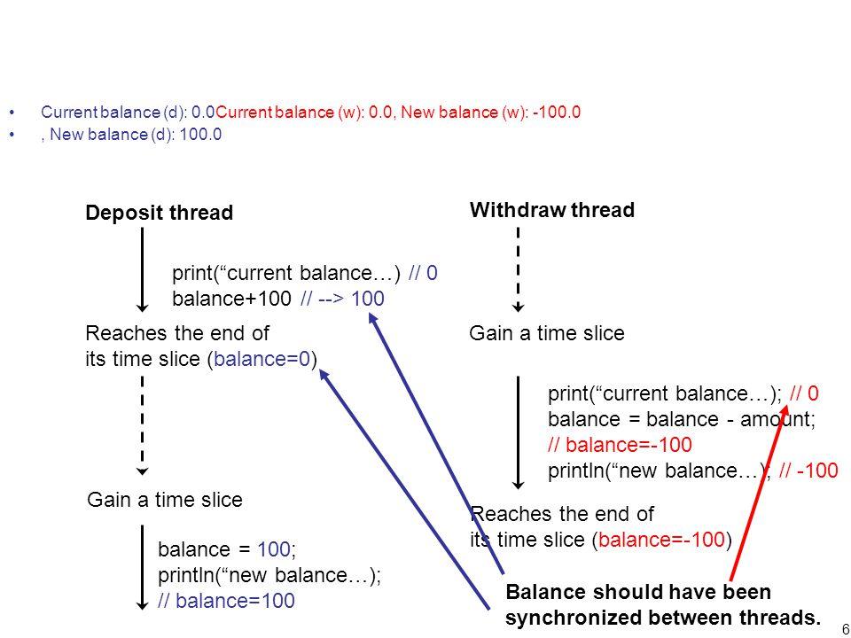6 Current balance (d): 0.0Current balance (w): 0.0, New balance (w): -100.0, New balance (d): 100.0 Deposit thread Withdraw thread print( current balance…) // 0 balance+100 // --> 100 Reaches the end of its time slice (balance=0) Gain a time slice print( current balance…); // 0 balance = balance - amount; // balance=-100 println( new balance…); // -100 Reaches the end of its time slice (balance=-100) Gain a time slice balance = 100; println( new balance…); // balance=100 Balance should have been synchronized between threads.