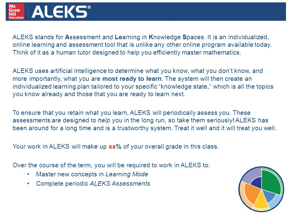 ALEKS stands for Assessment and Learning in Knowledge Spaces. It is an individualized, online learning and assessment tool that is unlike any other on