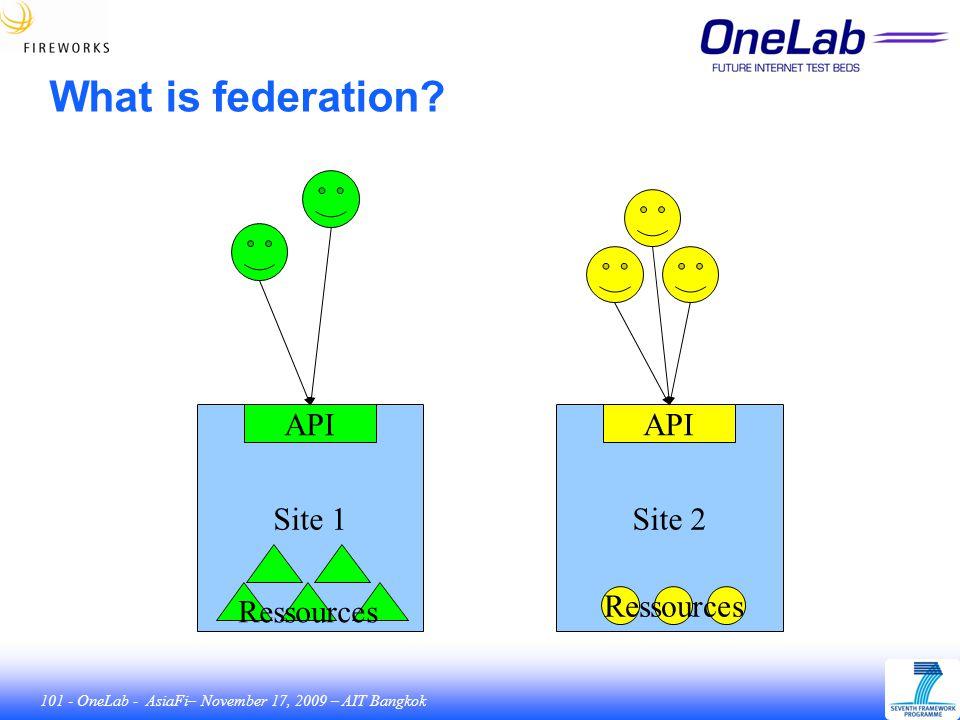 101 - OneLab - AsiaFi– November 17, 2009 – AIT Bangkok What is federation.