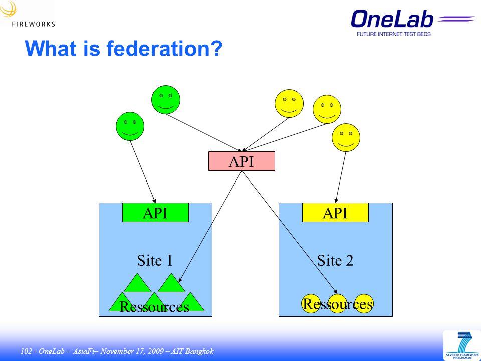 102 - OneLab - AsiaFi– November 17, 2009 – AIT Bangkok What is federation.