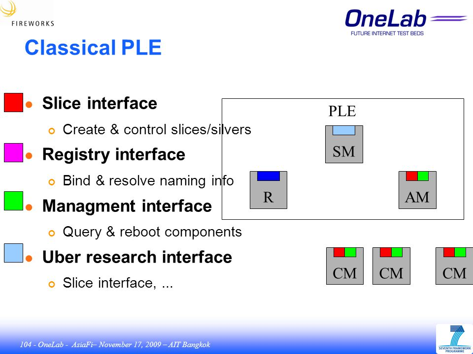 104 - OneLab - AsiaFi– November 17, 2009 – AIT Bangkok Classical PLE PLE SM RAM CM ● Slice interface Create & control slices/silvers ● Registry interface Bind & resolve naming info ● Managment interface Query & reboot components ● Uber research interface Slice interface,...