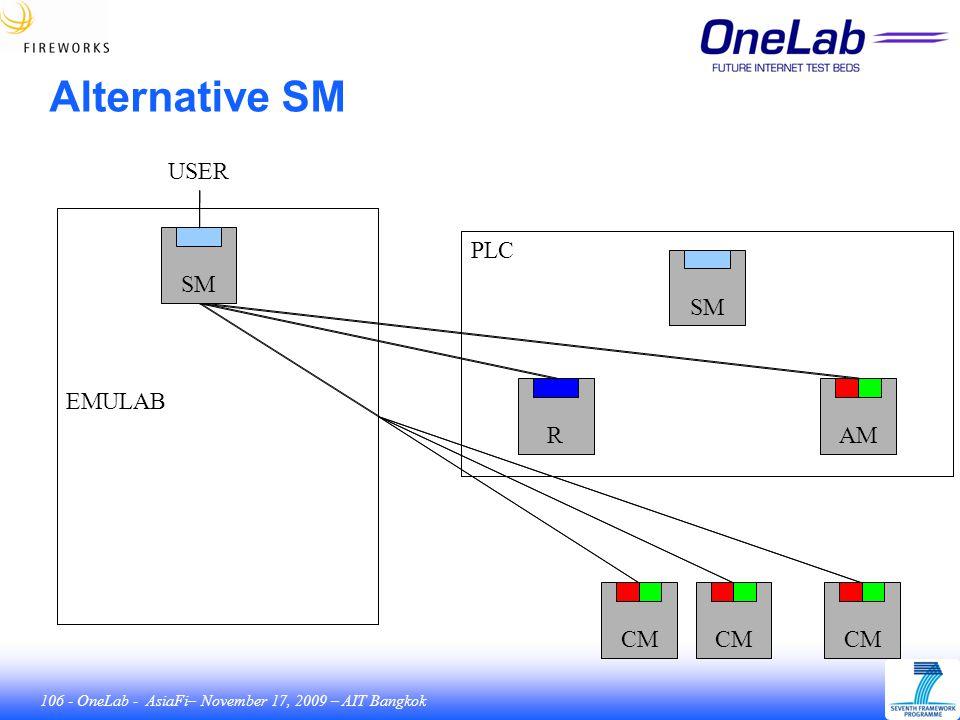 106 - OneLab - AsiaFi– November 17, 2009 – AIT Bangkok Alternative SM PLE SM RAM CM EMULAB SM USER PLC SM RAM CM EMULAB SM USER