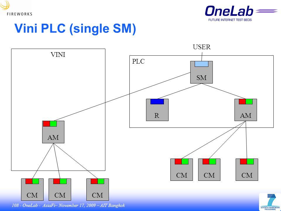 108 - OneLab - AsiaFi– November 17, 2009 – AIT Bangkok Vini PLC (single SM) PLC SM RAM CM VINI USER CM AM