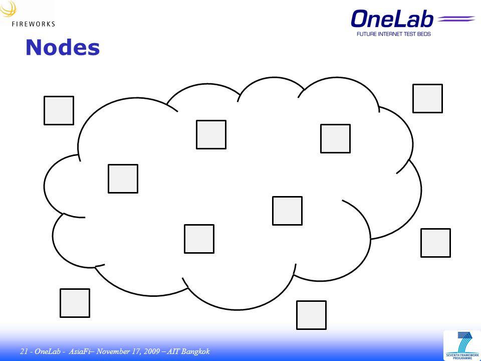 21 - OneLab - AsiaFi– November 17, 2009 – AIT Bangkok Nodes